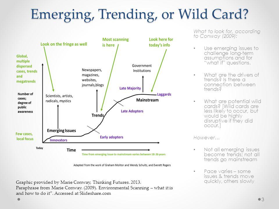 Emerging, Trending, or Wild Card.