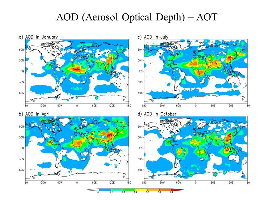 AOD (Aerosol Optical Depth) = AOT