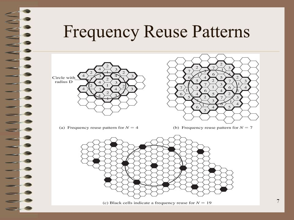Each cell has a base transceiver Generally 10 to 50 frequencies assigned to each cell Each cell can have K/N frequencies – where K = total number of frequencies and N = number of cell within the pattern 8