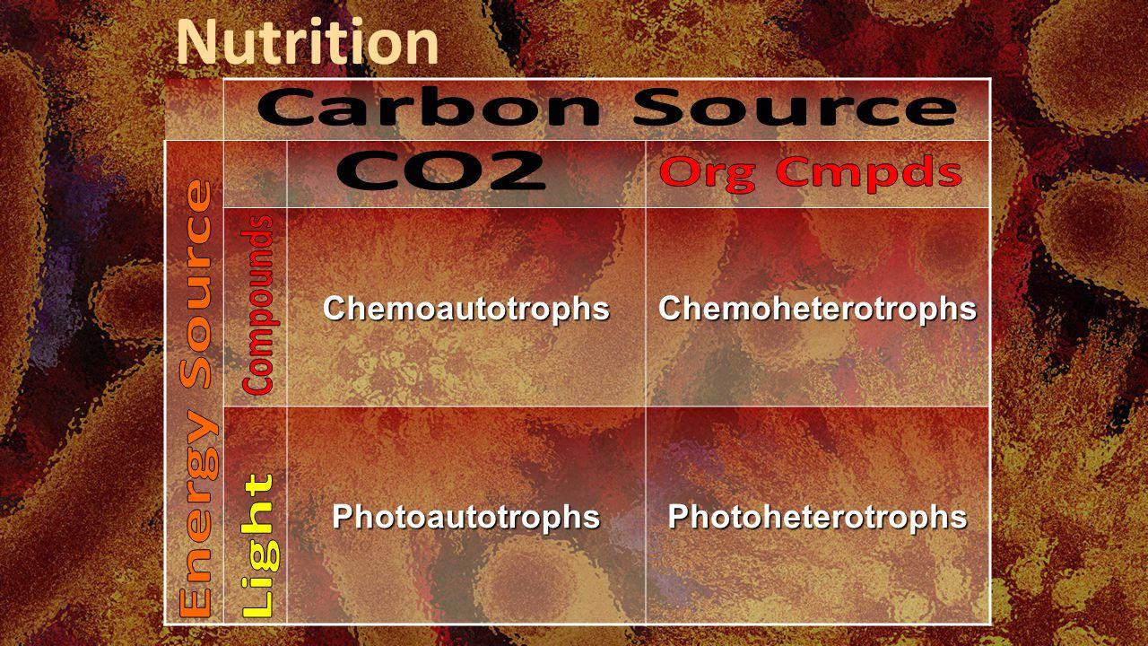 Nutrition ChemoautotrophsChemoheterotrophs PhotoautotrophsPhotoheterotrophs