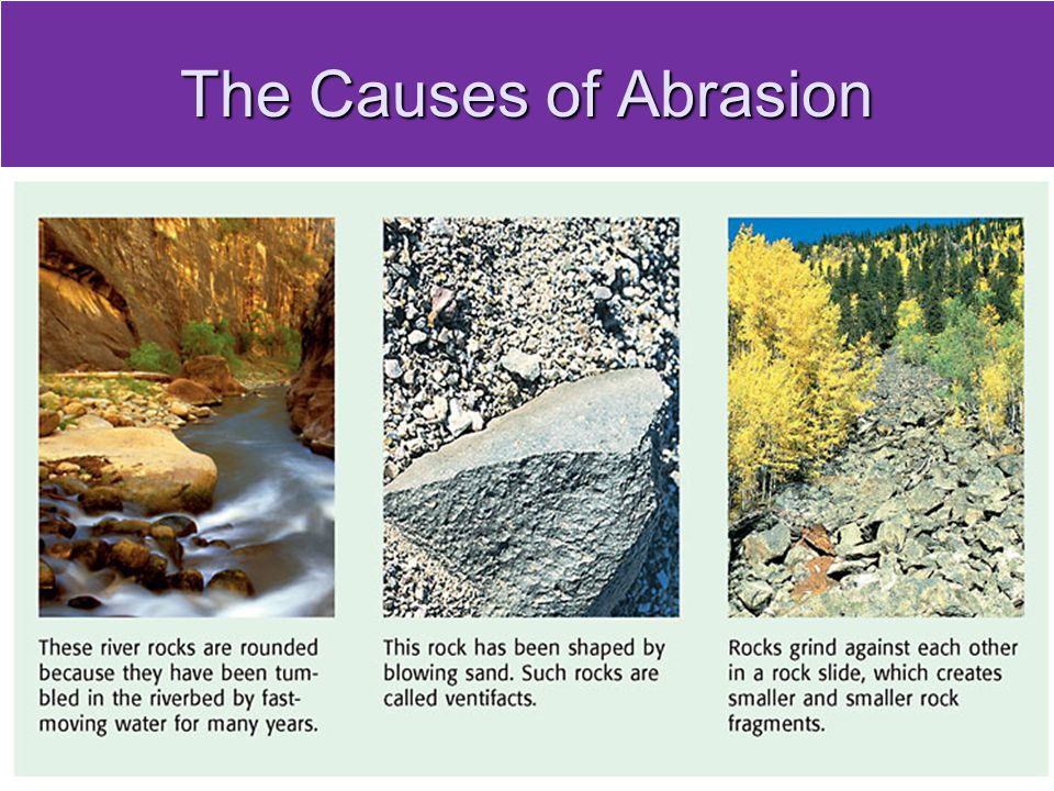 The Causes of Abrasion