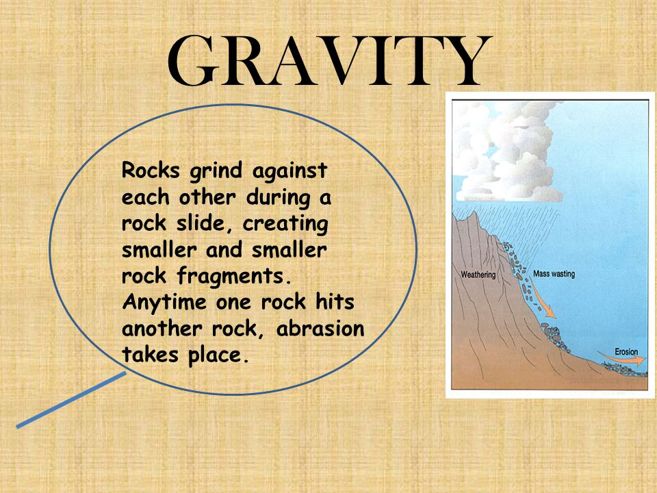 GRAVITY Rocks grind against each other during a rock slide, creating smaller and smaller rock fragments. Anytime one rock hits another rock, abrasion