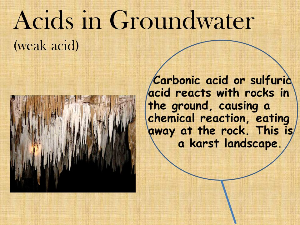 Acids in Groundwater (weak acid) Carbonic acid or sulfuric acid reacts with rocks in the ground, causing a chemical reaction, eating away at the rock.