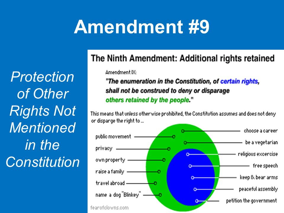 Amendment #9 Protection of Other Rights Not Mentioned in the Constitution