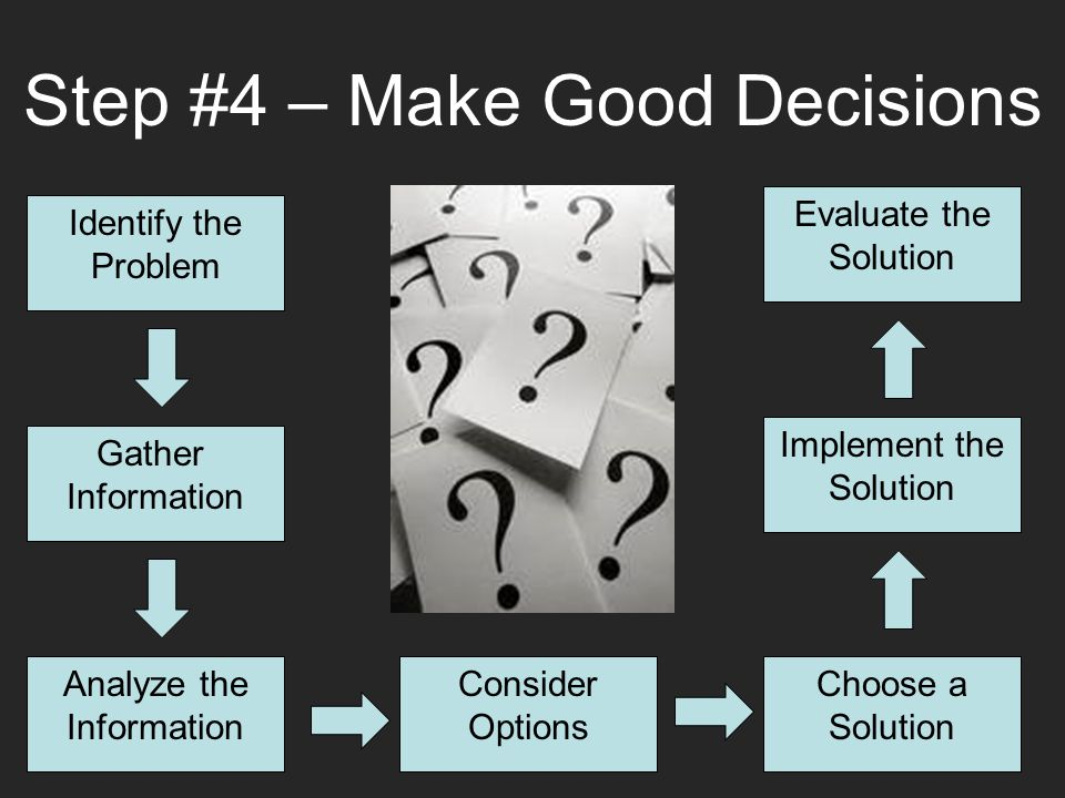 Step #4 – Make Good Decisions Identify the Problem Gather Information Analyze the Information Consider Options Choose a Solution Implement the Solution Evaluate the Solution