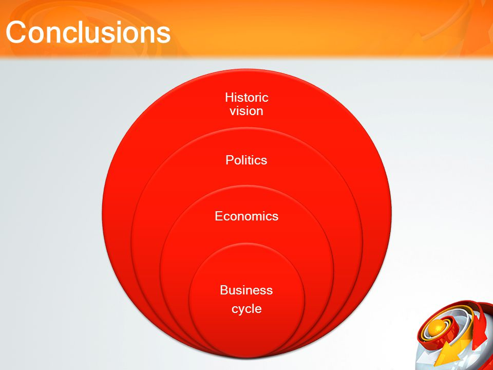 Conclusions Historic vision Politics Economics Business cycle