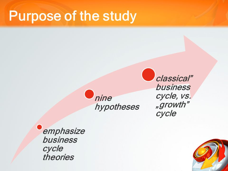 Overview IntroductionBusiness cycle theoriesStandard cycle vs. growth cycleConclusions
