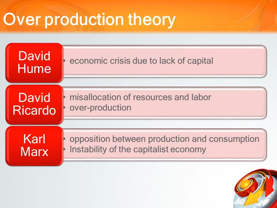 Conclusions Historic vision Politics Economics Business cycle