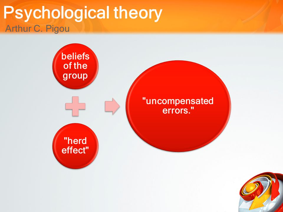 Psychological theory Arthur C. Pigou beliefs of the group herd effect uncompensated errors.