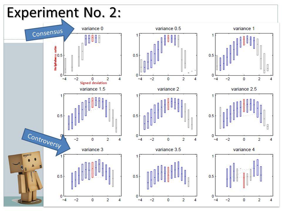 Experiment No. 2: Experiment No. 2: Consensus Controversy Helpfulness ratio Signed deviation 21