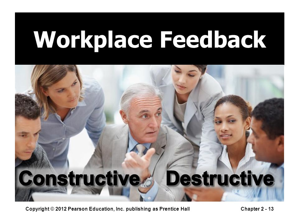 Workplace Feedback Copyright © 2012 Pearson Education, Inc.