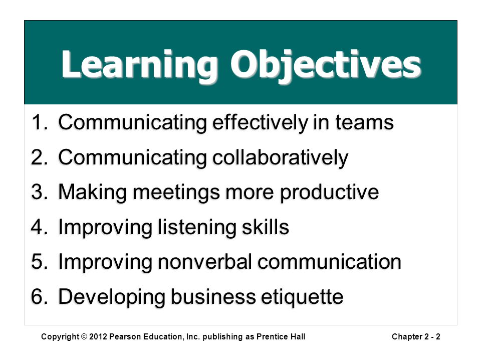 Learning Objectives 1.Communicating effectively in teams 2.Communicating collaboratively 3.Making meetings more productive 4.Improving listening skills 5.Improving nonverbal communication 6.Developing business etiquette Copyright © 2012 Pearson Education, Inc.