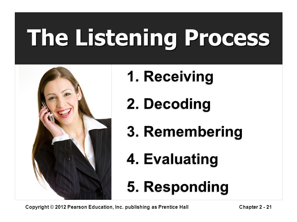 The Listening Process 1.Receiving 2.Decoding 3.Remembering 4.Evaluating 5.Responding Copyright © 2012 Pearson Education, Inc.