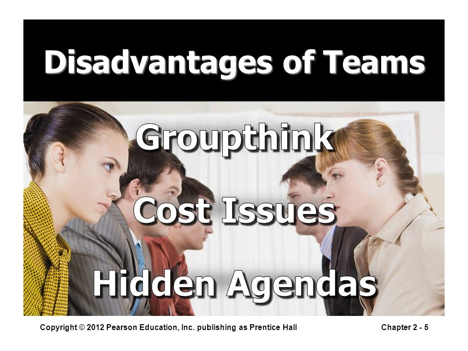Disadvantages of Teams Copyright © 2012 Pearson Education, Inc.