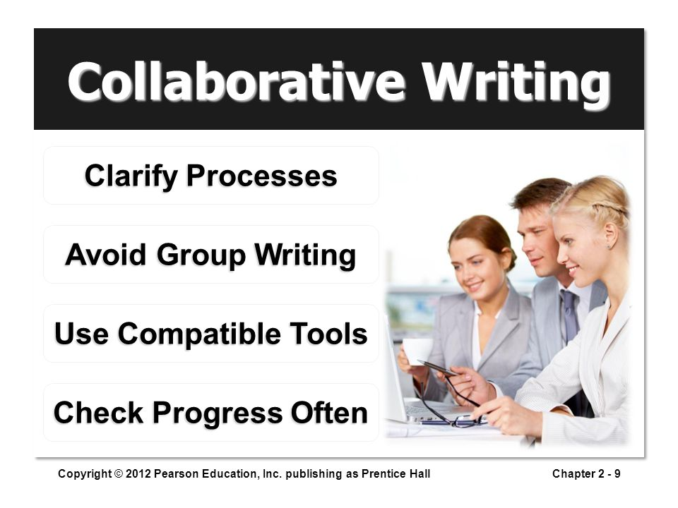 Collaborative Writing Copyright © 2012 Pearson Education, Inc.