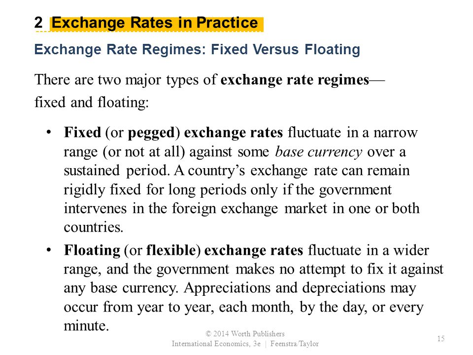 © 2014 Worth Publishers International Economics, 3e | Feenstra/Taylor 15 2 Exchange Rates in Practice Exchange Rate Regimes: Fixed Versus Floating There are two major types of exchange rate regimes— fixed and floating: Fixed (or pegged) exchange rates fluctuate in a narrow range (or not at all) against some base currency over a sustained period.