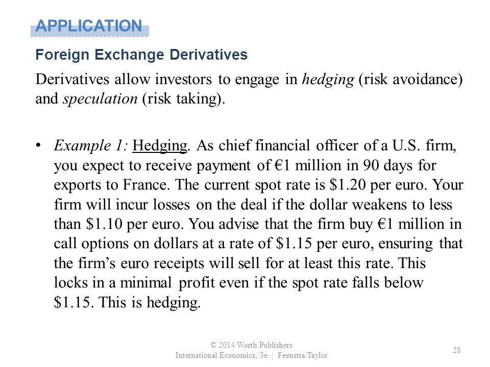 © 2014 Worth Publishers International Economics, 3e | Feenstra/Taylor 28 Foreign Exchange Derivatives Derivatives allow investors to engage in hedging (risk avoidance) and speculation (risk taking).