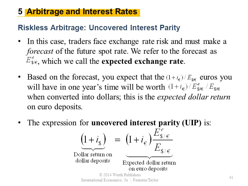 © 2014 Worth Publishers International Economics, 3e | Feenstra/Taylor 41 In this case, traders face exchange rate risk and must make a forecast of the future spot rate.