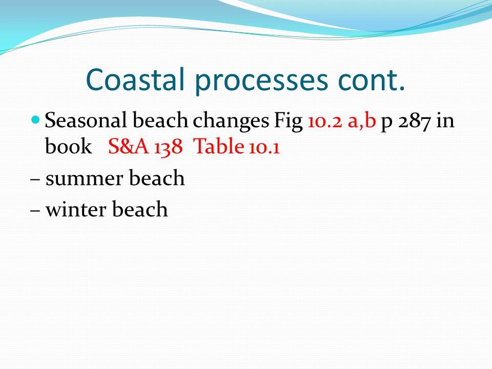 Coastal processes cont. Seasonal beach changes Fig 10.2 a,b p 287 in book S&A 138 Table 10.1 – summer beach – winter beach