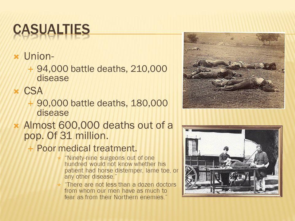 Union-  94,000 battle deaths, 210,000 disease  CSA  90,000 battle deaths, 180,000 disease  Almost 600,000 deaths out of a pop.