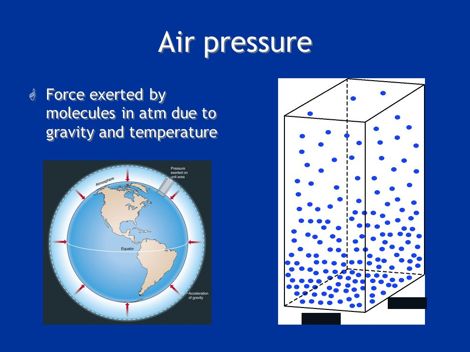 Air pressure G Force exerted by molecules in atm due to gravity and temperature