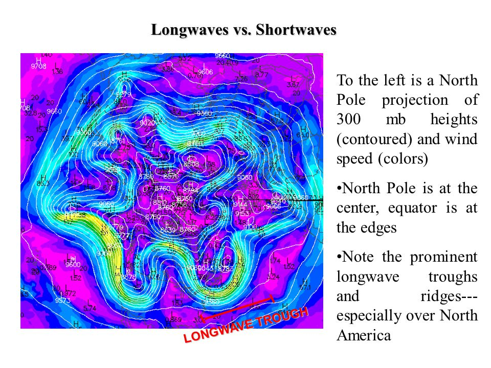 Longwaves vs. Shortwaves To the left is a North Pole projection of 300 mb heights (contoured) and wind speed (colors) North Pole is at the center, equ