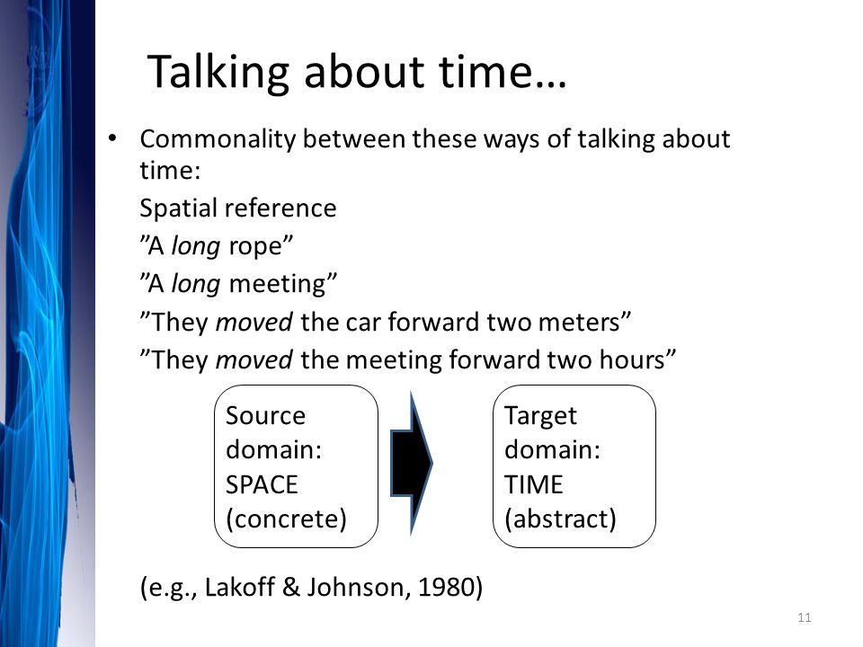 """Commonality between these ways of talking about time: Spatial reference """"A long rope"""" """"A long meeting"""" """"They moved the car forward two meters"""" """"They m"""