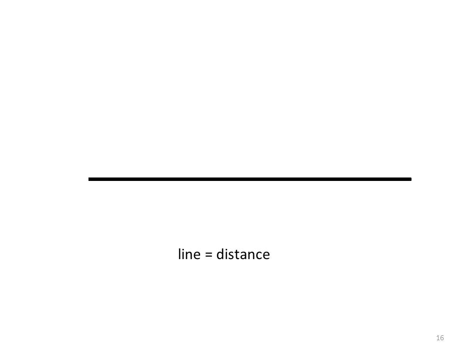 line = distance 16