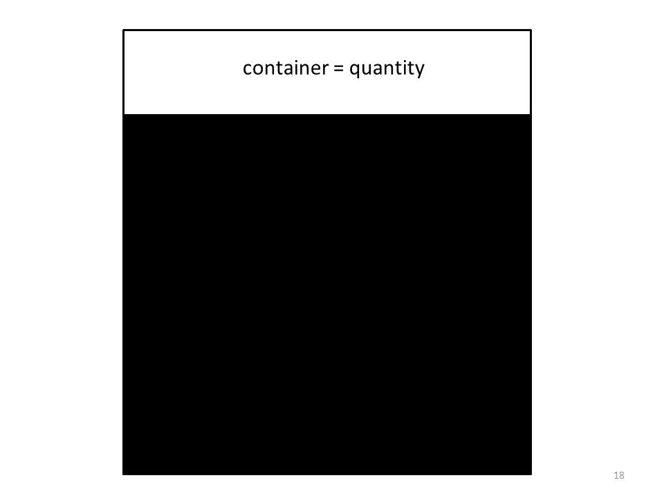 container = quantity 18