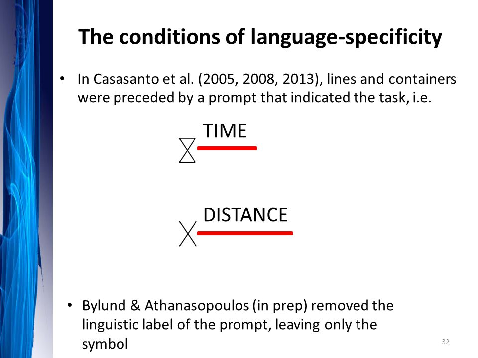 In Casasanto et al. (2005, 2008, 2013), lines and containers were preceded by a prompt that indicated the task, i.e. TIME DISTANCE The conditions of l