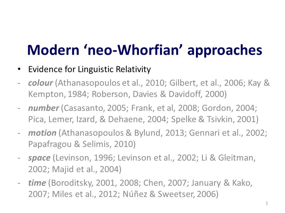 Modern 'neo-Whorfian' approaches Evidence for Linguistic Relativity -colour (Athanasopoulos et al., 2010; Gilbert, et al., 2006; Kay & Kempton, 1984;