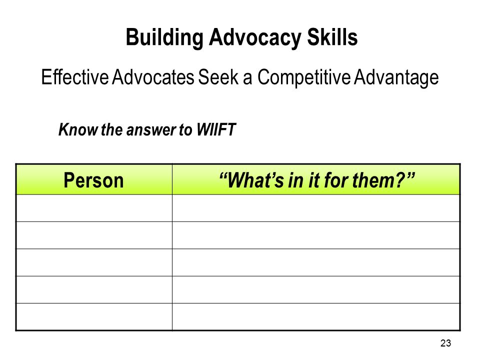 23 Building Advocacy Skills Effective Advocates Seek a Competitive Advantage Person What's in it for them Know the answer to WIIFT