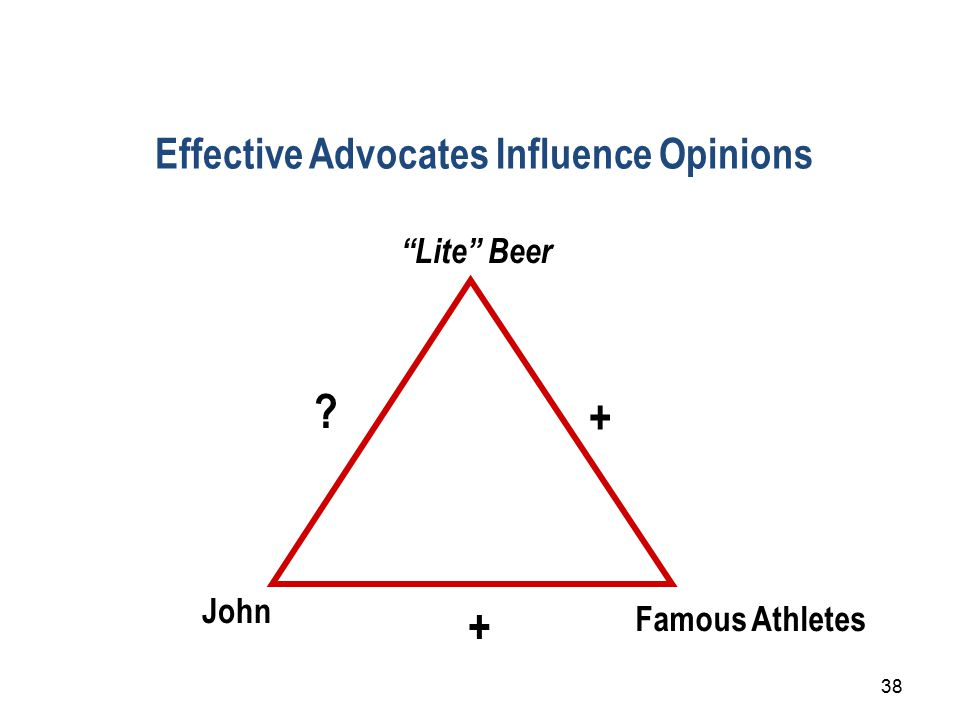 38 Building Advocacy Skills Effective Advocates Influence Opinions Lite Beer Famous Athletes John + +