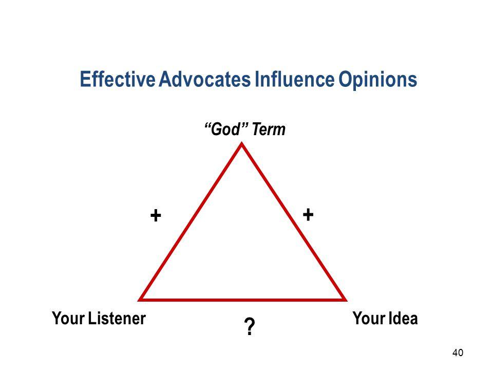 40 Building Advocacy Skills Effective Advocates Influence Opinions God Term Your IdeaYour Listener + +
