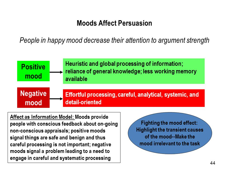 44 Moods Affect Persuasion People in happy mood decrease their attention to argument strength Positive mood Heuristic and global processing of information; reliance of general knowledge; less working memory available Negative mood Effortful processing, careful, analytical, systemic, and detail-oriented Fighting the mood effect: Highlight the transient causes of the mood--Make the mood irrelevant to the task Affect as Information Model: Moods provide people with conscious feedback about on-going non-conscious appraisals; positive moods signal things are safe and benign and thus careful processing is not important; negative moods signal a problem leading to a need to engage in careful and systematic processing