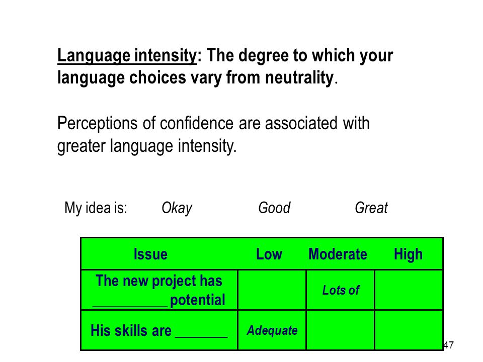47 Language intensity: The degree to which your language choices vary from neutrality.