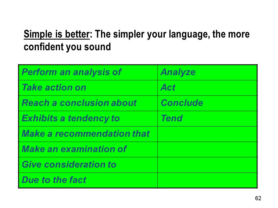 62 Simple is better: The simpler your language, the more confident you sound Perform an analysis ofAnalyze Take action onAct Reach a conclusion aboutConclude Exhibits a tendency toTend Make a recommendation that Make an examination of Give consideration to Due to the fact