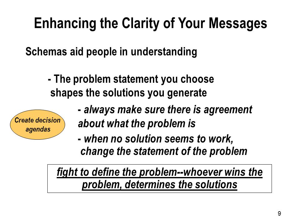 9 Schemas aid people in understanding Enhancing the Clarity of Your Messages - The problem statement you choose shapes the solutions you generate - always make sure there is agreement about what the problem is - when no solution seems to work, change the statement of the problem fight to define the problem--whoever wins the problem, determines the solutions Create decision agendas