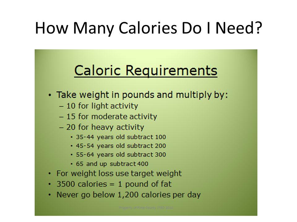 How Many Calories Do I Need?