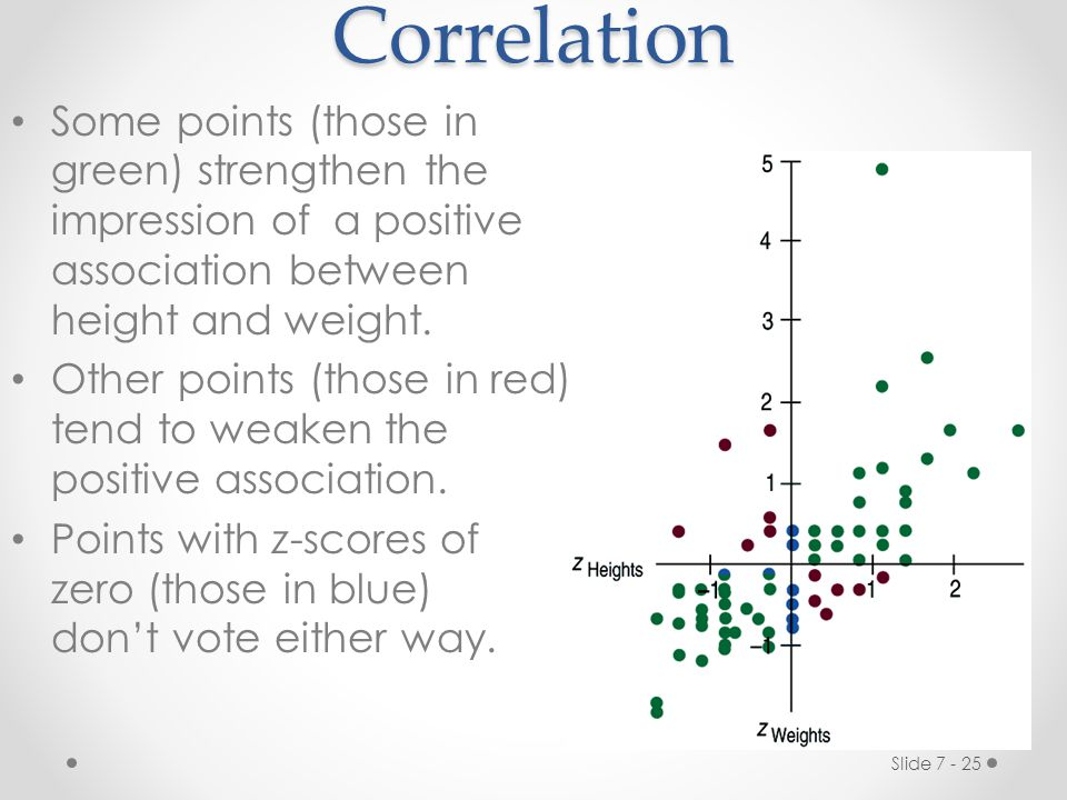 Slide 7 - 25Correlation Some points (those in green) strengthen the impression of a positive association between height and weight.