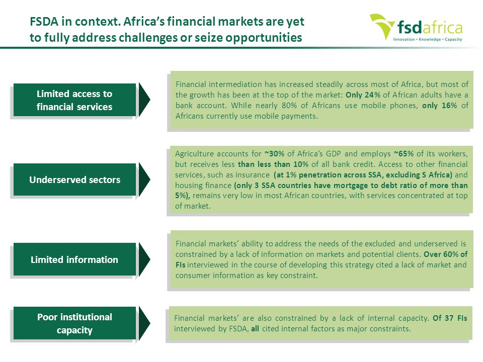 Financial intermediation has increased steadily across most of Africa, but most of the growth has been at the top of the market: Only 24% of African a