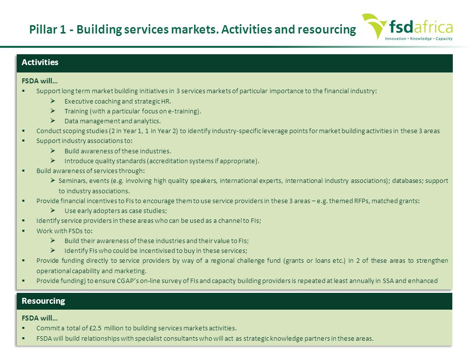 Pillar 1 - Building services markets. Activities and resourcing