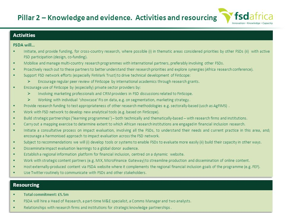 Pillar 2 – Knowledge and evidence. Activities and resourcing