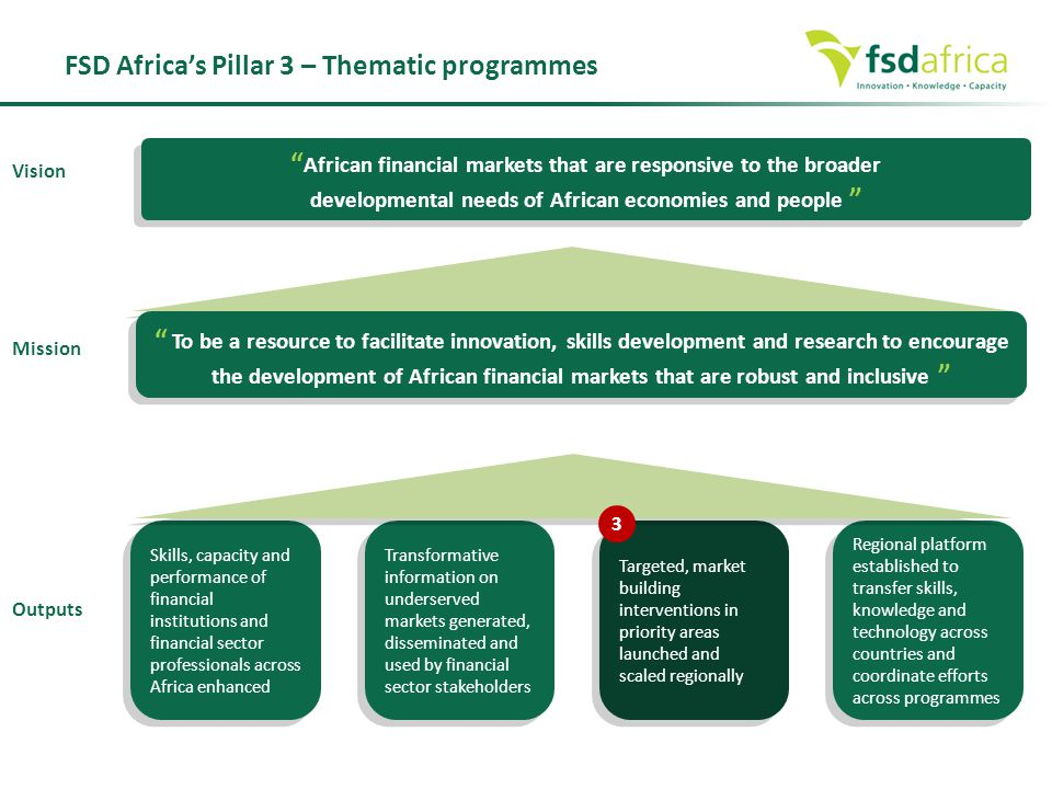 """ African financial markets that are responsive to the broader developmental needs of African economies and people "" Mission Vision Outputs Skills, ca"