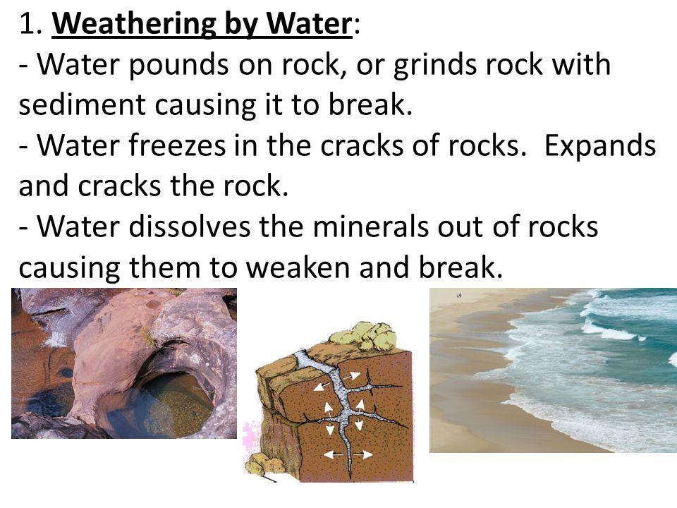 4.Glacial Erosion – Pushes rocks as it moves forward.
