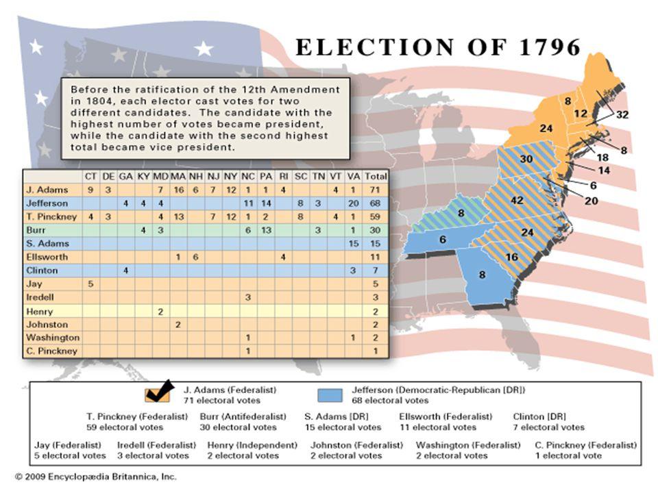 The Split Election of 1796 John Adams (Federalist) became President, with Thomas Jefferson (Dem- Repub) as V.P.
