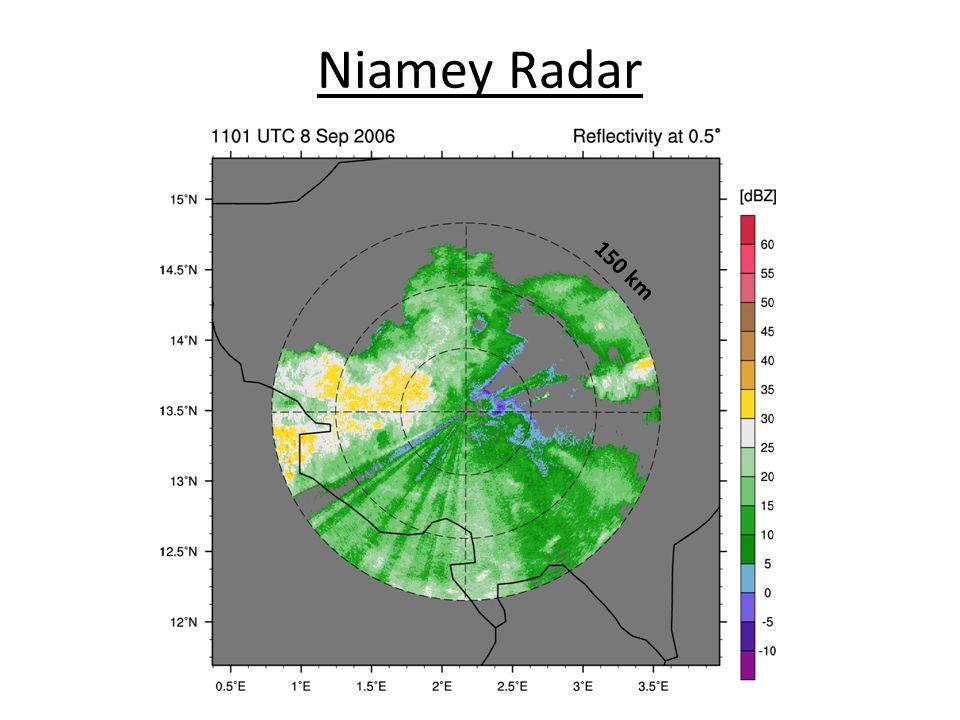 Niamey Radar 150 km