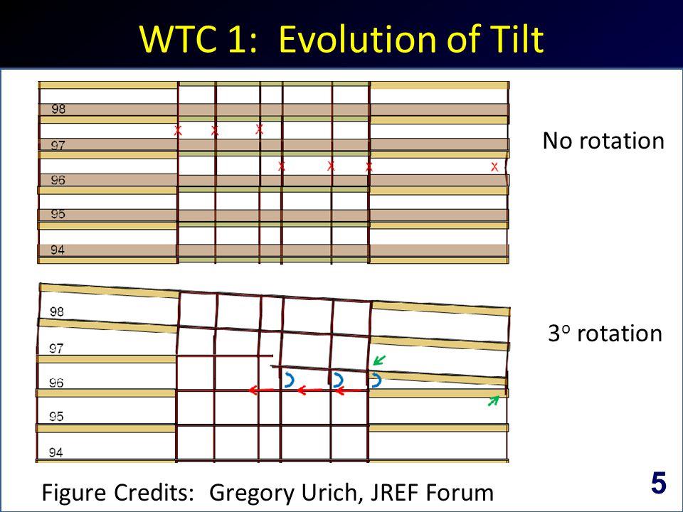 WTC 1: Evolution of Tilt No rotation 3 o rotation Figure Credits: Gregory Urich, JREF Forum 5