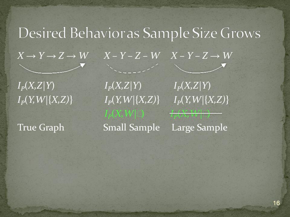 X → Y → Z → W X – Y – Z – W X – Y – Z → W I P (X,Z|Y) I P (X,Z|Y) I P (X,Z|Y) I P (Y,W|{X,Z)}I P (Y,W|{X,Z)} I P (Y,W|{X,Z)} I P (X,W| ∅ ) True Graph Small Sample Large Sample 16
