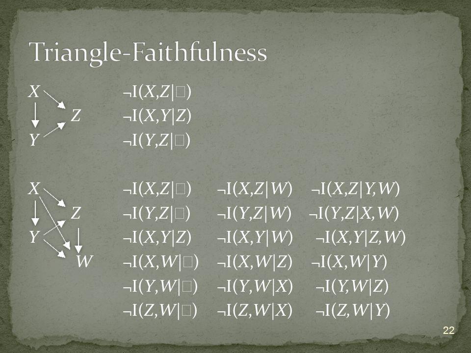 X ¬I(X,Z| ∅ ) Z¬I(X,Y|Z) Y¬I(Y,Z| ∅ ) X ¬I(X,Z| ∅ )¬I(X,Z|W)¬I(X,Z|Y,W) Z¬I(Y,Z| ∅ )¬I(Y,Z|W) ¬I(Y,Z|X,W) Y¬I(X,Y|Z) ¬I(X,Y|W) ¬I(X,Y|Z,W) W¬I(X,W| ∅ ) ¬I(X,W|Z)¬I(X,W|Y) ¬I(Y,W| ∅ )¬I(Y,W|X) ¬I(Y,W|Z) ¬I(Z,W| ∅ )¬I(Z,W|X) ¬I(Z,W|Y) 22